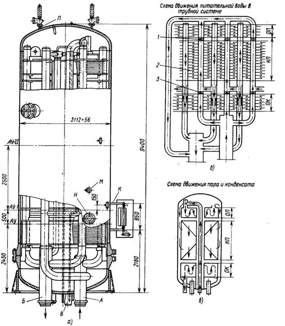 Подогреватель высокого давления ПВ-1700-380-51-1 Кемерово Теплообменник ГВС пластинчатый Машимпэкс (GEA) NT 100M Бузулук